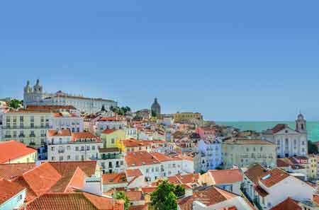 Best Places to Visit in Lisbon (Lisboa)