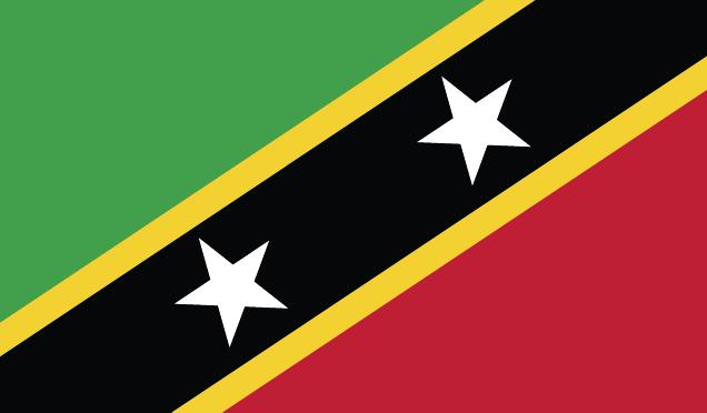 Caribbean Travel: Saint Kitts Nevis